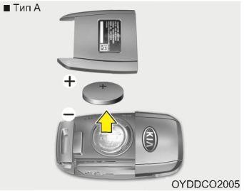 3.  Замена батареи в ключе