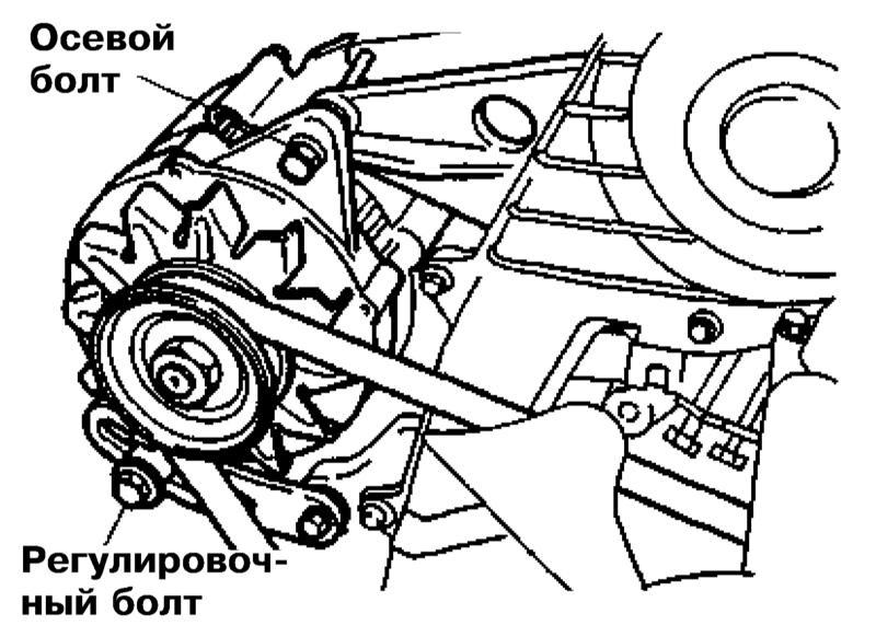 Ремонт генератора киа спортейдж своими руками