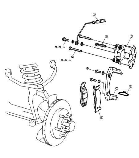 10.10 Разборка тормозного механизма переднего колеса, оценка состояния диска