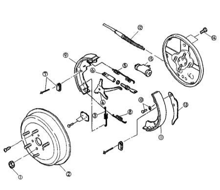 10.12 Обслуживание барабанных тормозных механизмов задних колес
