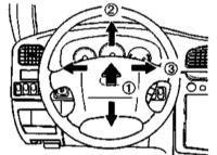 11.2 Оценка состояния компонентов подвески и рулевого привода