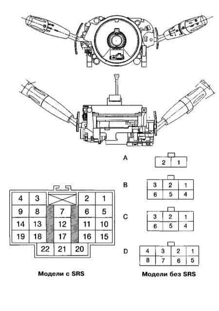 13.9 Проверка исправности функционирования подрулевых переключателей