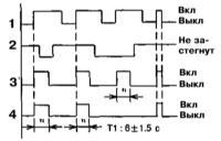 13.7 Система таймеров и сигнальных гонгов (ETWIS) - общая информация, снятие и установка управляющего модуля Kia Sportage