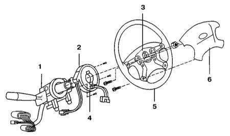 13.19 Снятие и установка модуля водительской подушки безопасности Kia Sportage