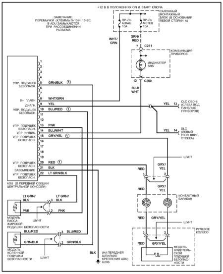 15.27  Система дополнительной безопасности (SRS)