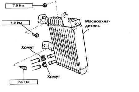 8.6  Снятие и установка охладителя ATF