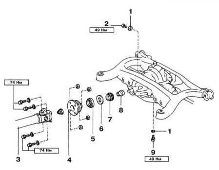 9.5 Замена переднего сальника заднего дифференциала