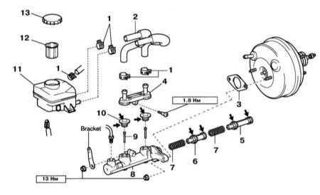 10.4 Снятие и установка резервуара и главного тормозного цилиндра (ГТЦ)