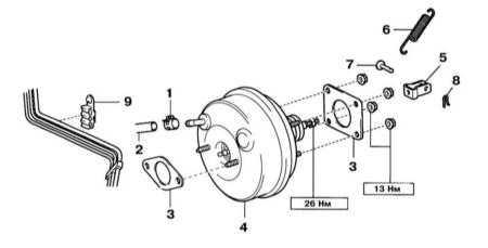 10.5 Снятие, проверка и установка усилителя тормозов