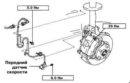 10.11 Снятие и установка колёсных датчиков