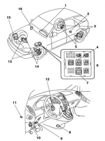 10.3 Проверка тормозной системы через разъём модуля управления