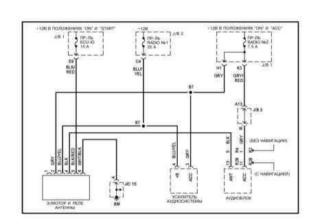 14.31 Э/привод антенны