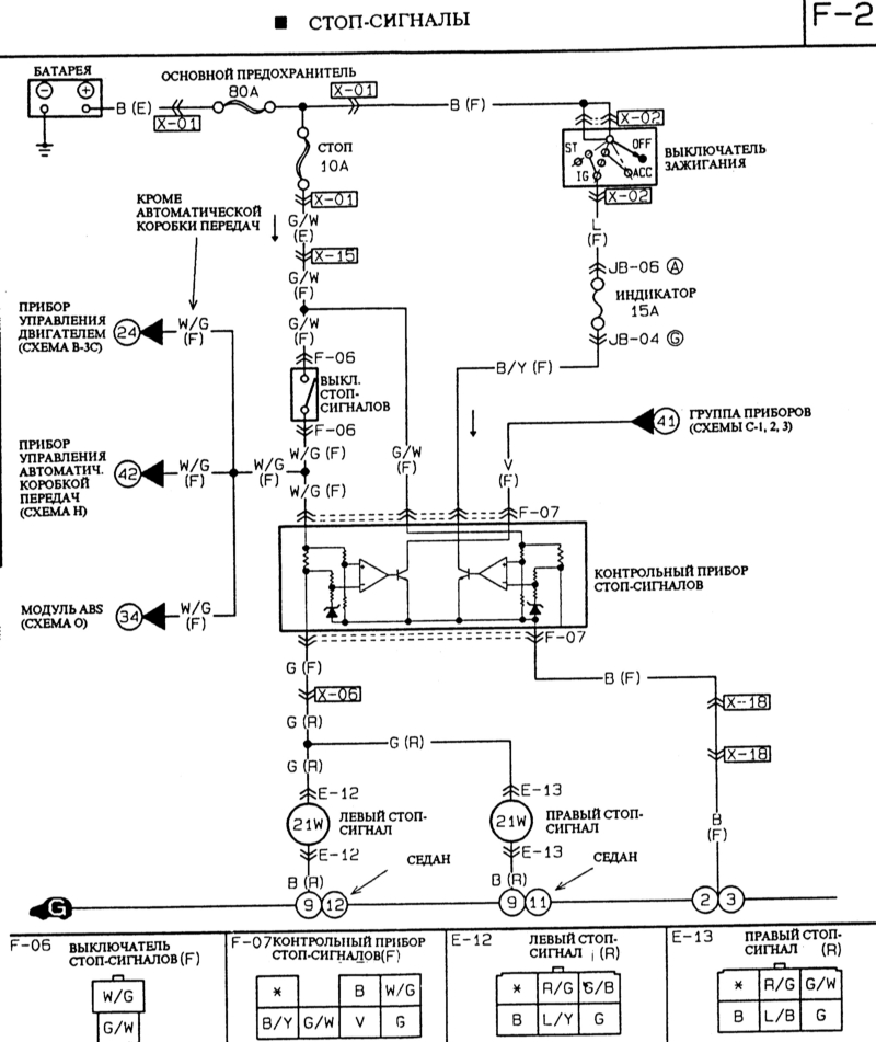 Схема стартера мазда 323