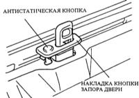 14.20 Снятие и установка обивки двери