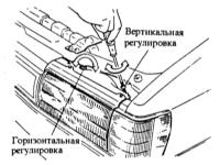 16.13 Регулировка фар