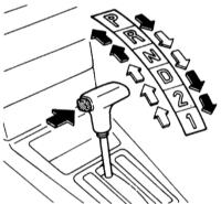 17.22 Эксплуатация автомобиля с автоматической коробкой передач