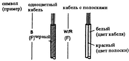 18.0  Электрические схемы