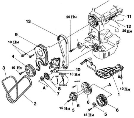 2.4 Снятие и установка зубчатого ремня двигателей ВЗ, В5, B6 (SOHC), ВР (SOHC)
