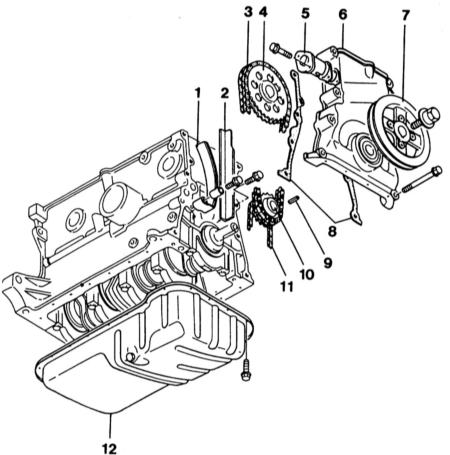 2.7 Механизм цепного привода