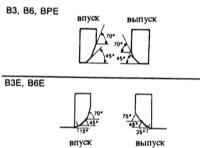 2.16 Обработка фасок седел клапанов в головке цилиндров/обработка клапанов