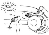 3.3 Проверка датчика давления масла