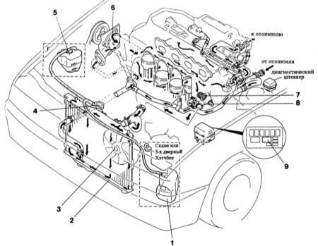 4.0 Система охлаждения двигателя