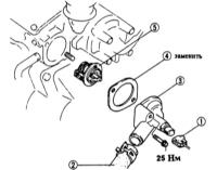 4.5 Снятие и установка/проверка термостата