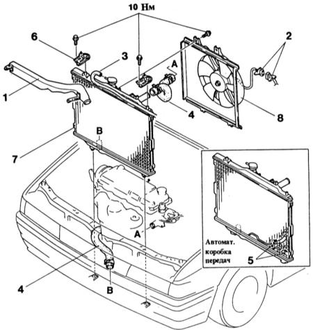 mazda 323 1988 система охлаждения