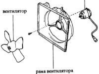 4.8 Снятие и установка мотора вентилятора