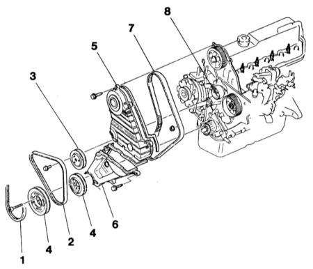 7.2  Снятие и установка зубчатого ремня/регулировка привода распределительного механизма