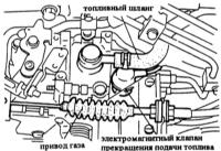 7.6 Проверка/замена электромагнитного клапана прекращения подачи топлива