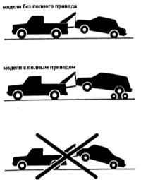 11.1  Буксировка автомобилей с автоматической коробкой передач