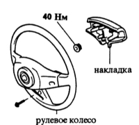 12.20  Снятие и установка рулевого колеса