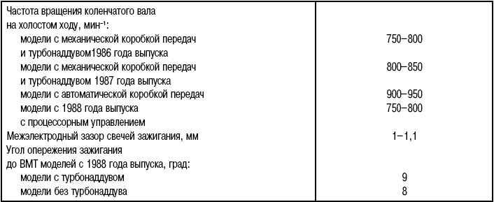 15.1 Регулировки и техническое обслуживание