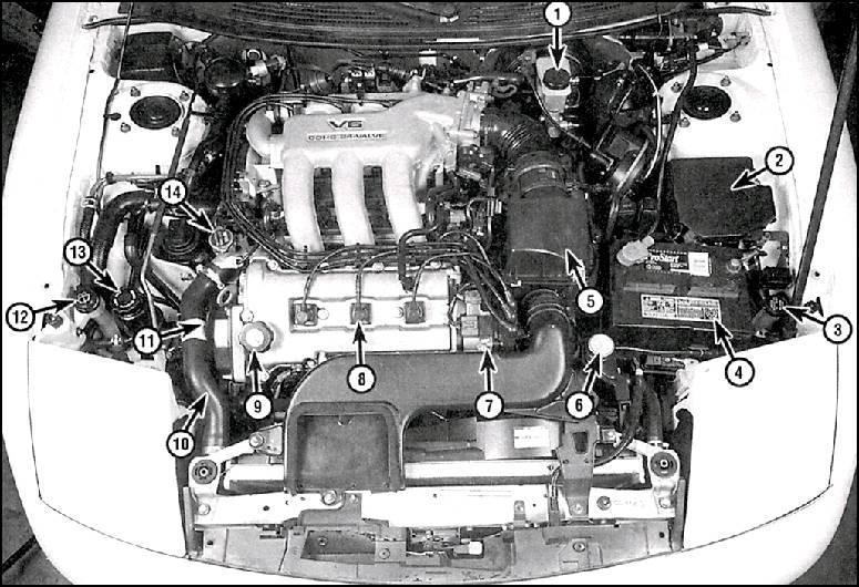 Система смазки двигателей ЗМЗ406