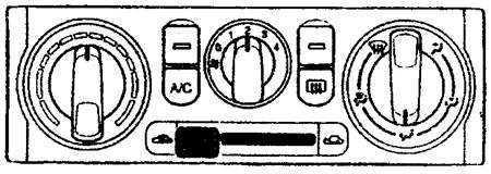 1.15 Типы системы кондиционирования воздуха