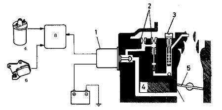 5.0 Топливная система Mazda 626