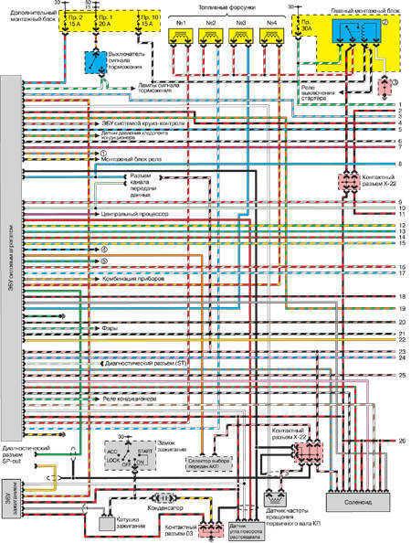 13.2.1 Система управления работой двигателя