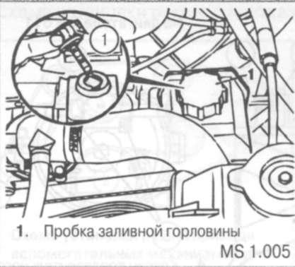 2.2.11 Гидравлическое рулевое управление (ГУР)