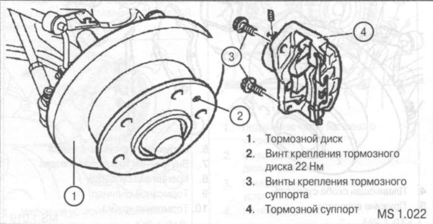 2.2.20 Снятие и установка передних тормозных дисков