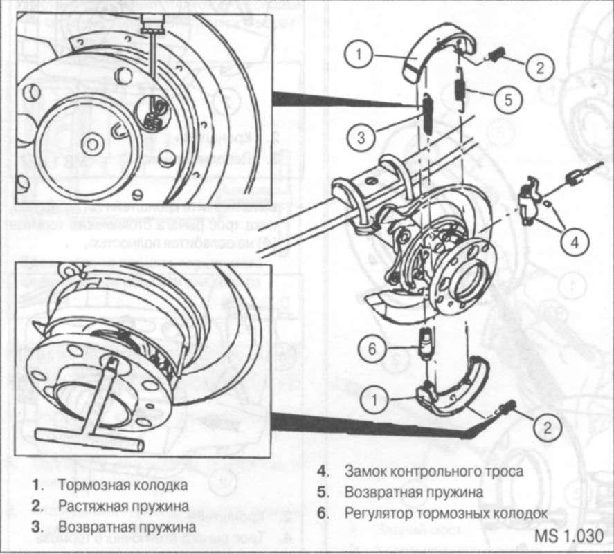2.2.23 Снятие и установка колодок стояночного тормоза