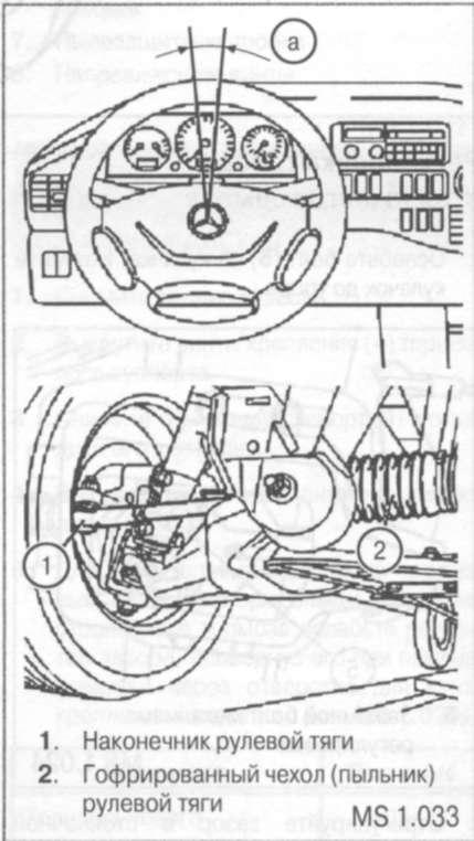 2.2.27 Проверка рулевого механизма