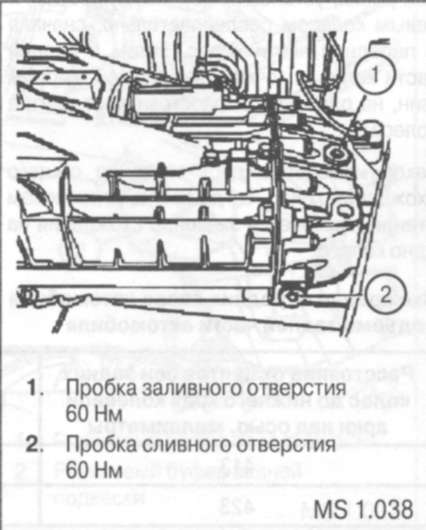 2.2.31 Замена масла в механической коробке переключения передач