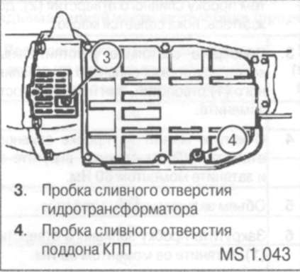 2.2.36 Замена масла в автоматической коробке переключения передач (АКПП)