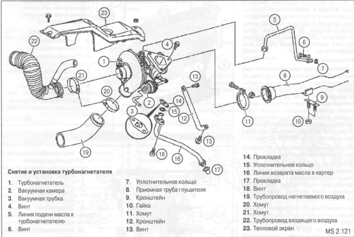 Схема турбины мерседес спринтера