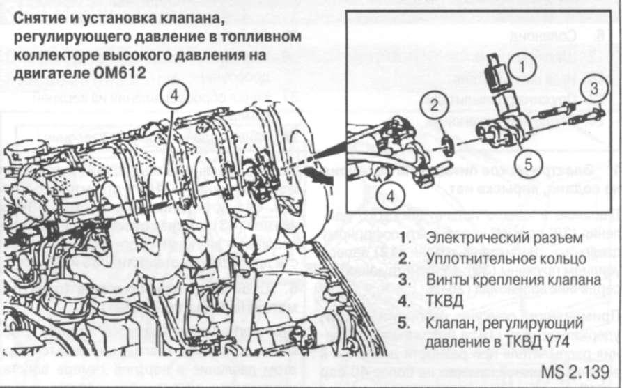 4.1.20 Система подачи топлива Mercedes-Benz Sprinter