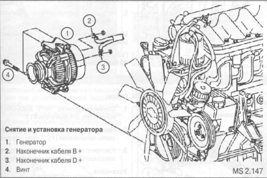 4.2.4 Снятие и установка генератора