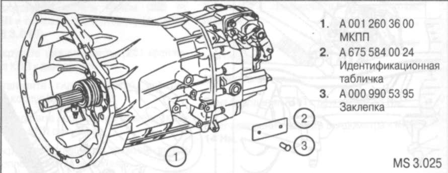 5.2.5 части МКПП 711.605 (G20) и 711.620 (G32)