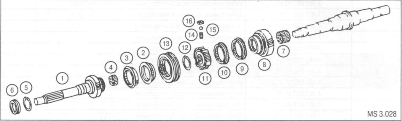 5.2.6 вал КПП 711.605 (G20) и 711.620 (G32)