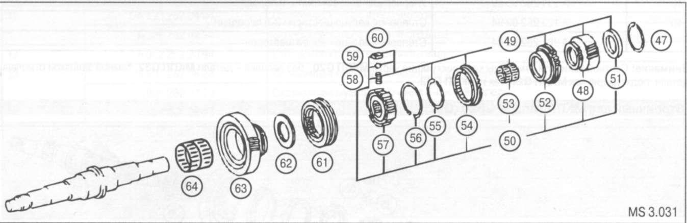 5.2.9 5-й и задней передач МКПП типа 711.605 (G20) и 711.620 (G32)